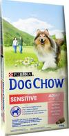 4212e08d66e Purina Dog Chow Adult Sensitive Salmon Rice