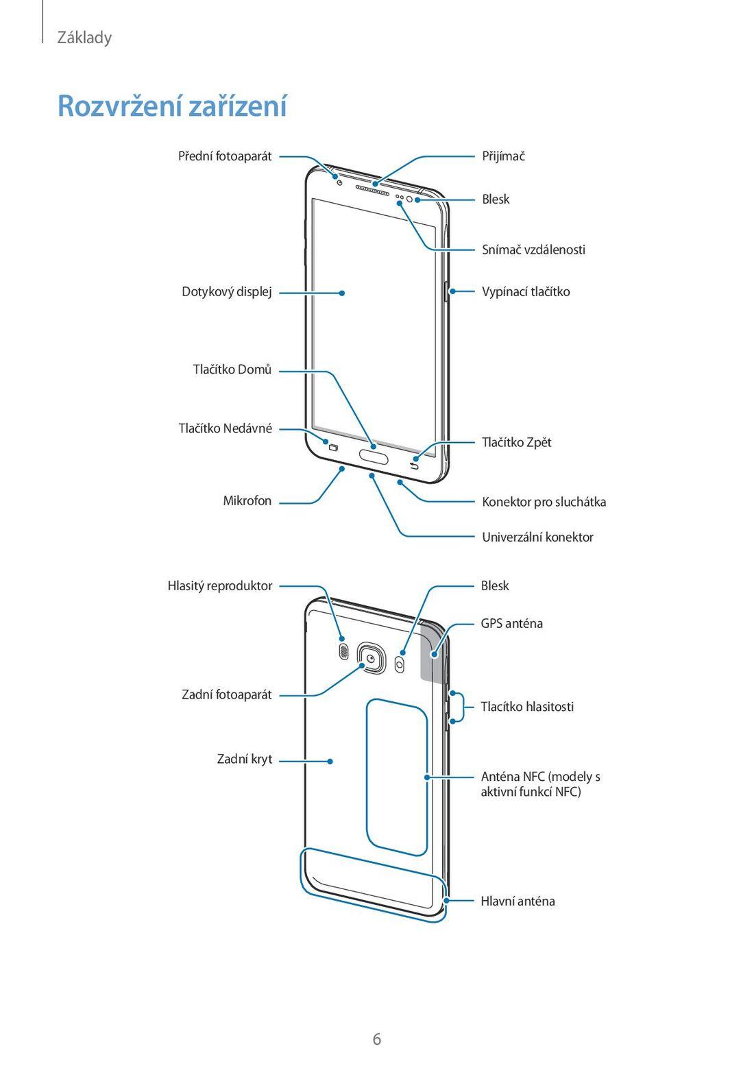 Uživatelská příručka Samsung Galaxy J5 2016 (J510) Duos