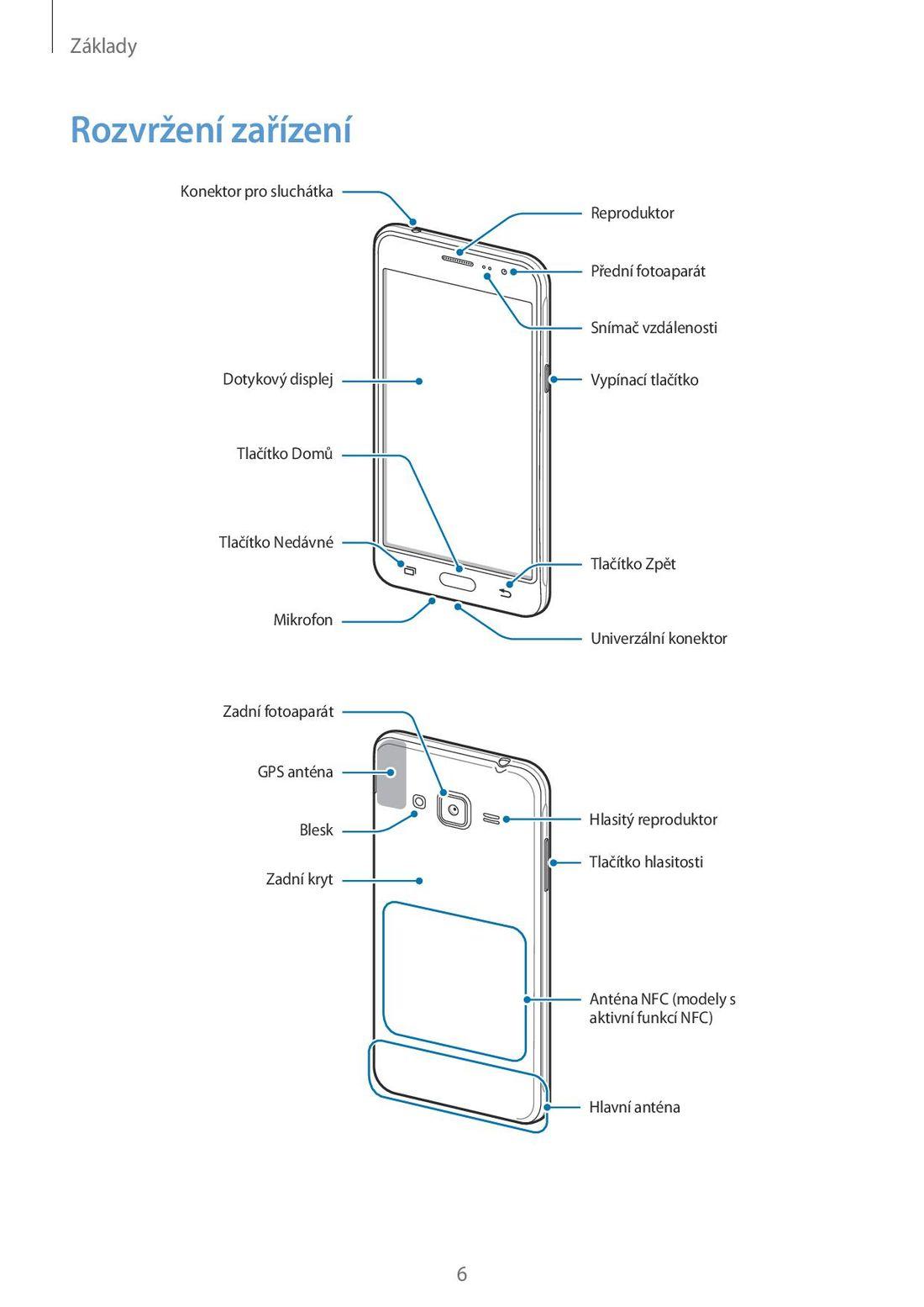 Uživatelská příručka Samsung Galaxy J3 2016 (J320F) Duos