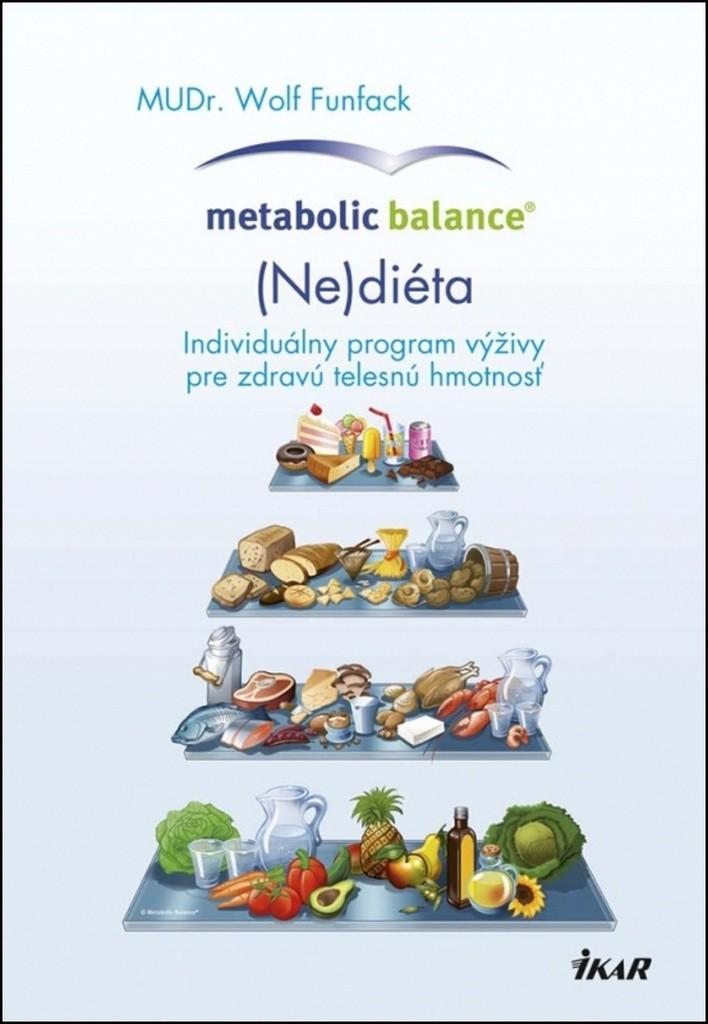 Balance diéta (viktoriamullern) - Profile | Pinterest