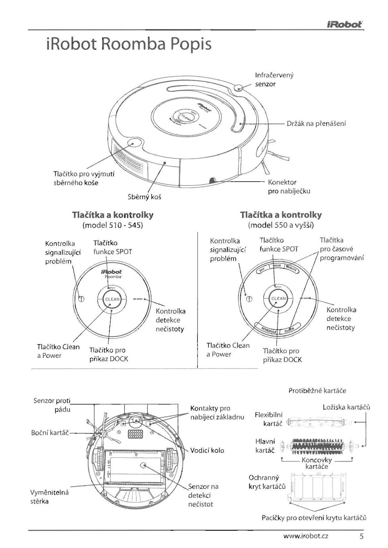 Irobot roomba manual