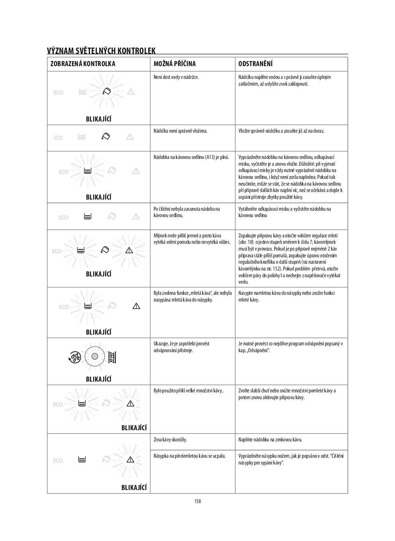 delonghi ecam 22.110 b manual