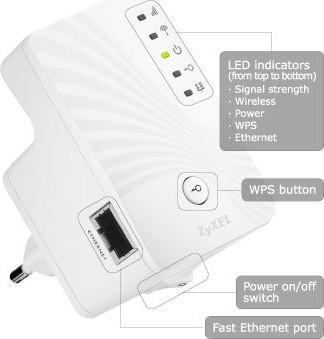 ZyXEL WRE2205v2, Wireless N300 (802 11n 300Mbps) Range