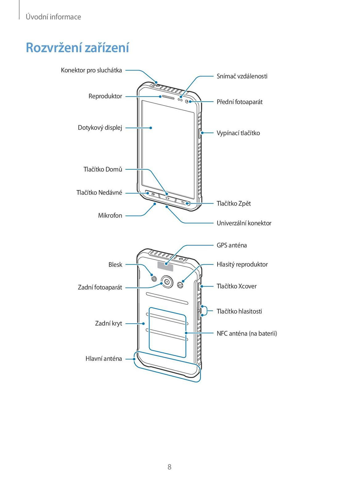 Samsung Galaxy Xcover 4 Manual Pdf