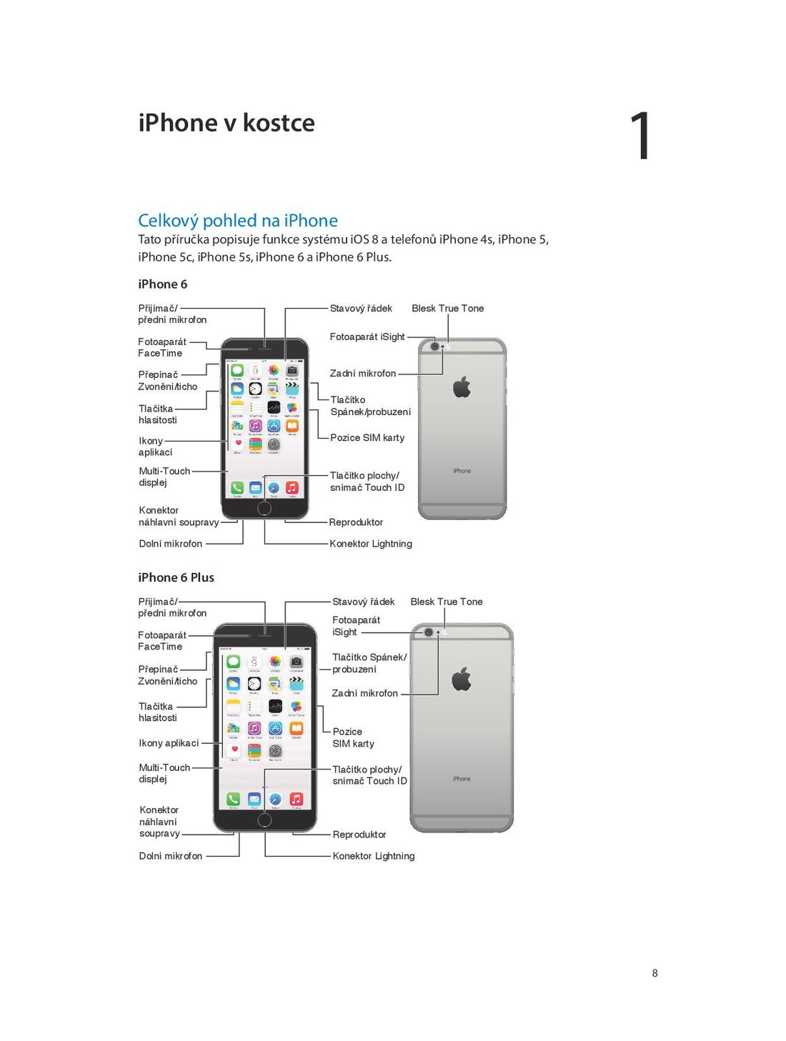 apple iphone 6 plus user manual pdf